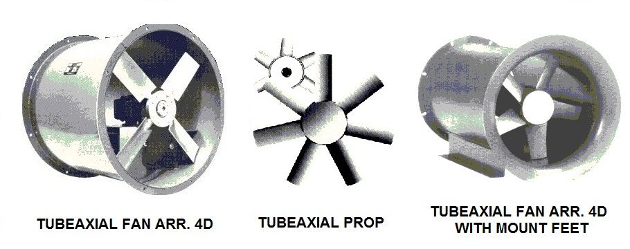 Buffalo Tubeaxial Vaneaxial Fans And Blowers